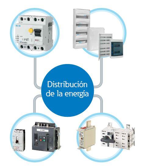 distribución electrica eaton