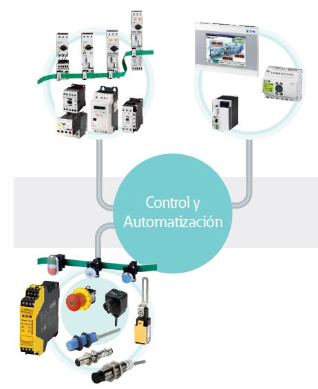 control industrial eaton